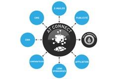 AT Connect, vers plus de convergence des données marketing