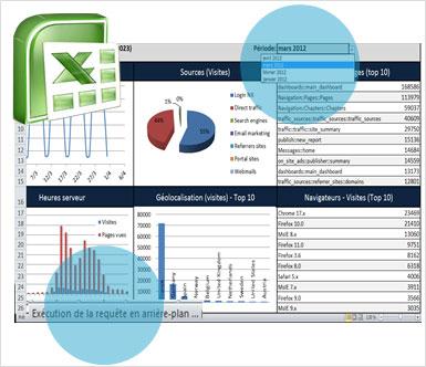 Tableau de bord Excel actualisable avec Data Query