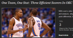 Behind the numbers : NBA rime avec data