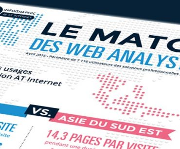 [Infographie] Europe Vs Asie du sud-est le match des web analystes