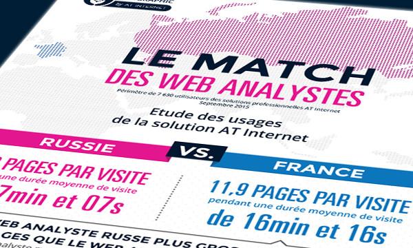 Infographie FR vs RU
