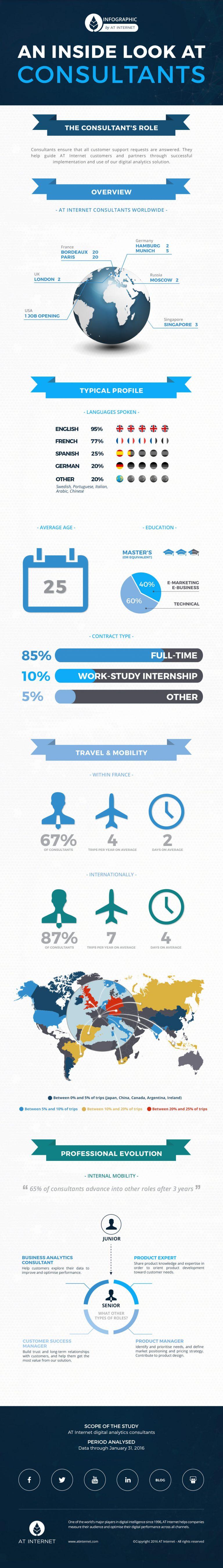Infographie-Consultants-EN