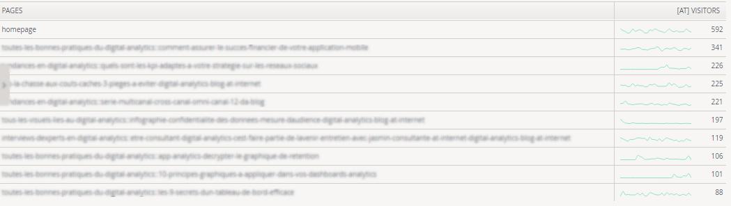 table of analytics data