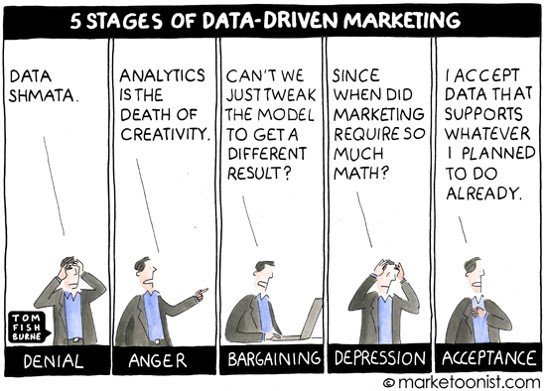 Data-driven marketing