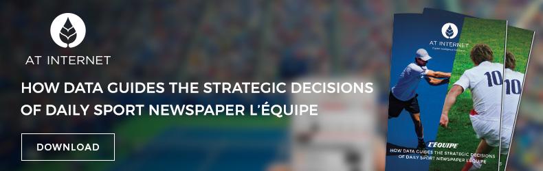 Case study Lequipe