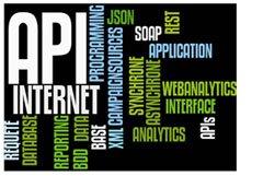 APIs: real decision-making tools - Digital Analytics Blog