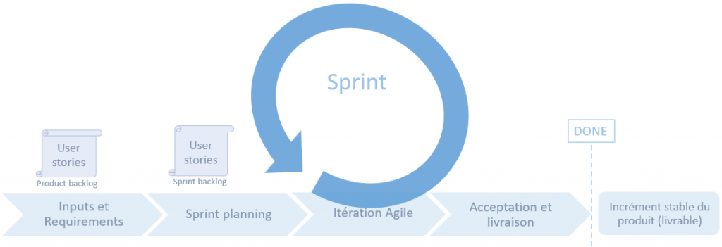 agile-method-illustration