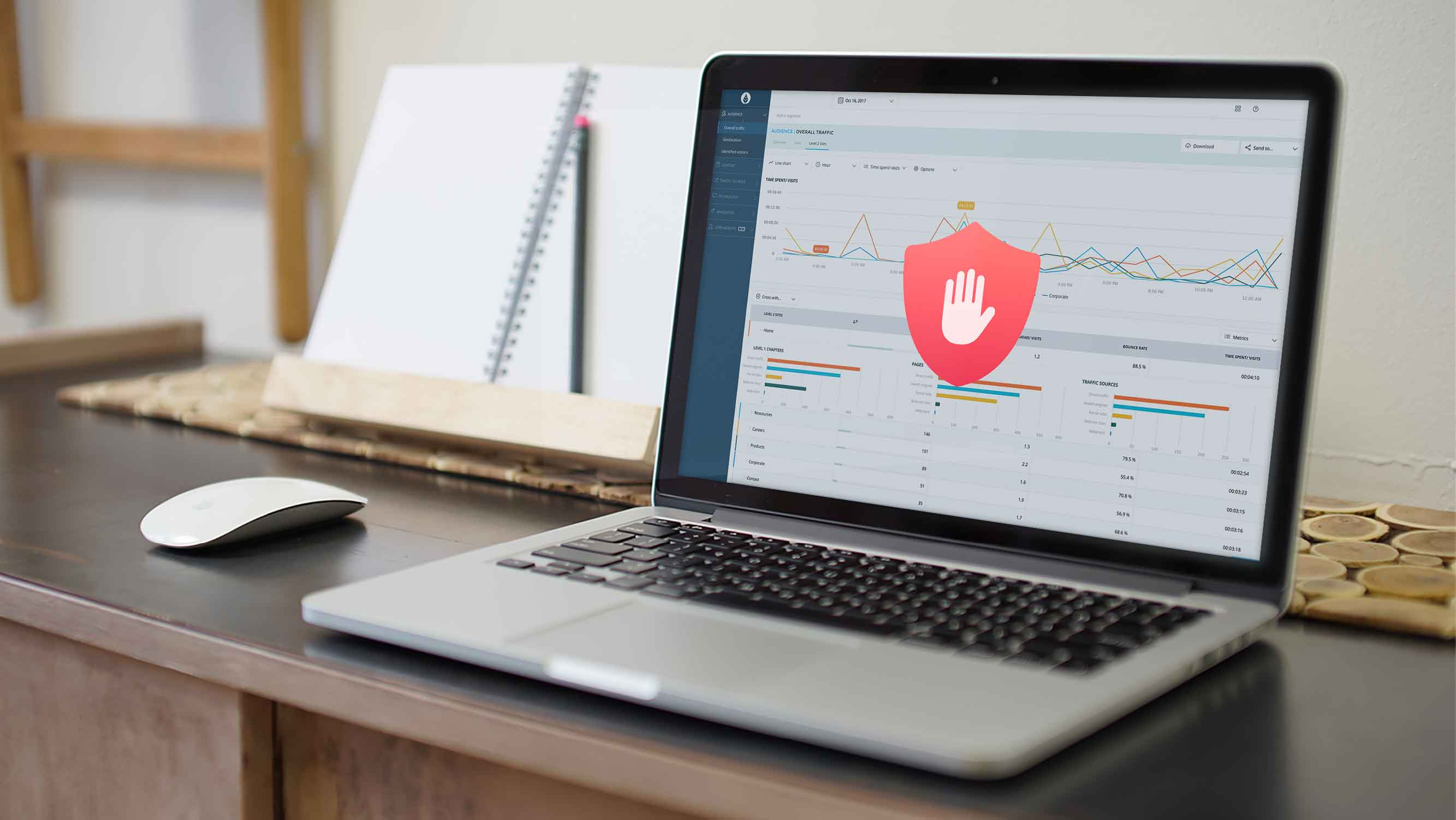 What impact do ad blockers have on web analytics tracking?