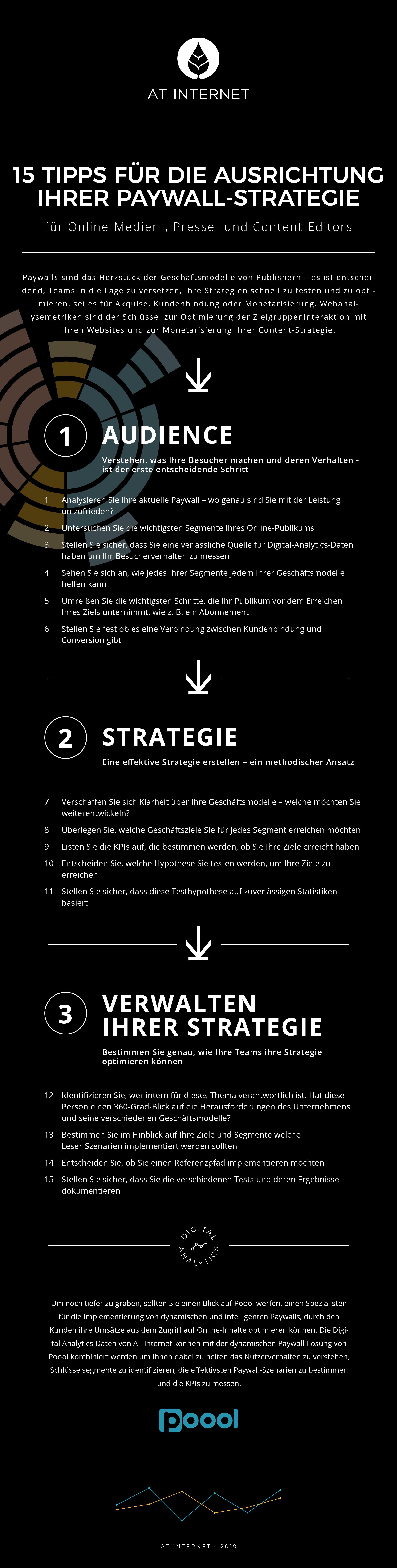 Infografik: Paywall-strategie