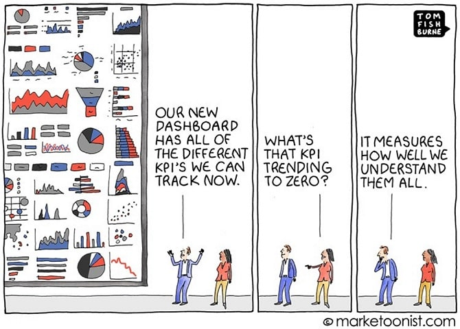 dashboard cartoon on drowning in KPIs